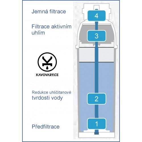 Filtrační patrona Brita AquaQuell Purity C1000 AC
